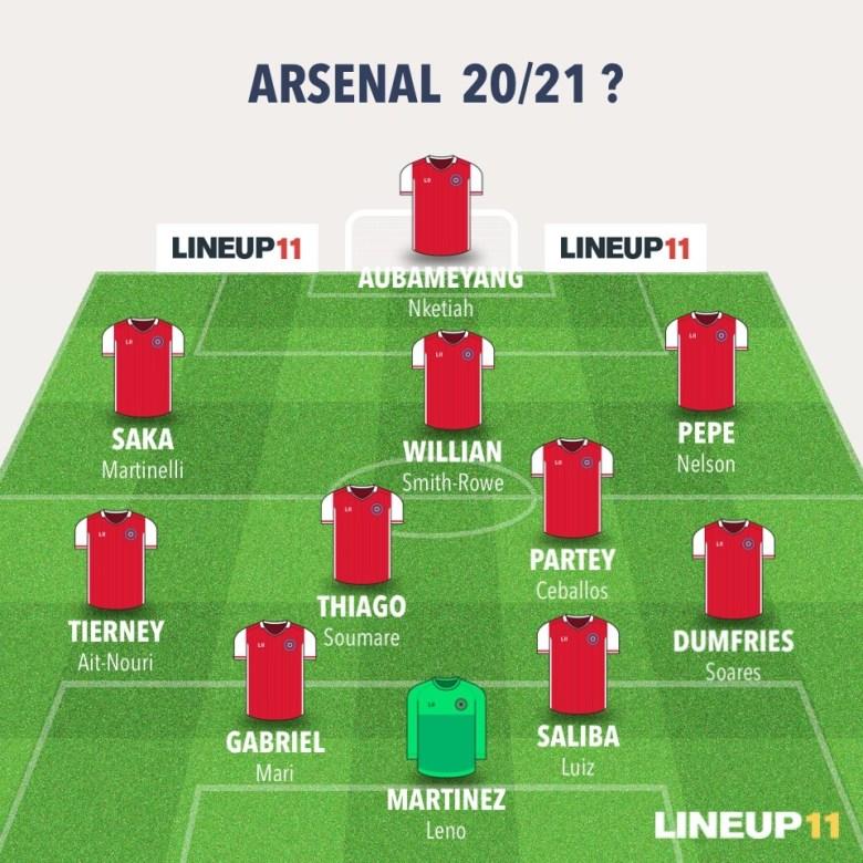 Arsenal-202021-Lineup