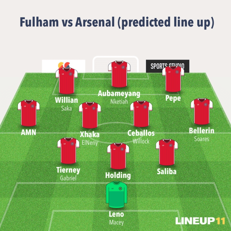Arsenal-Fulham-Predicted