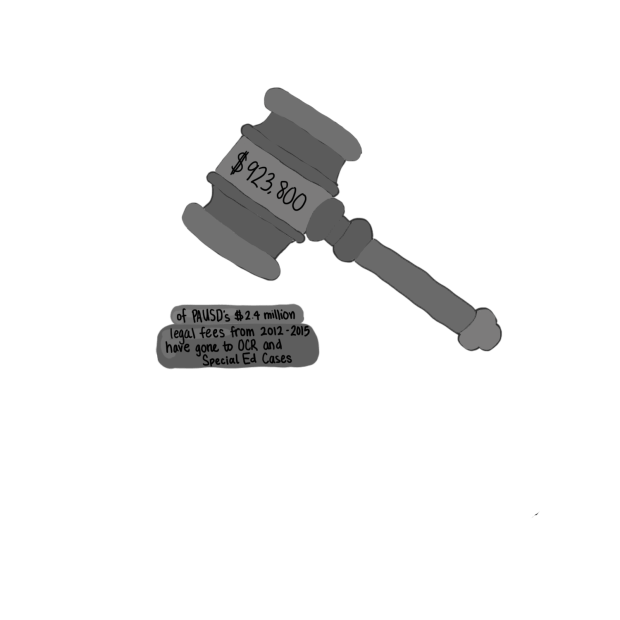 judge gavel infographic