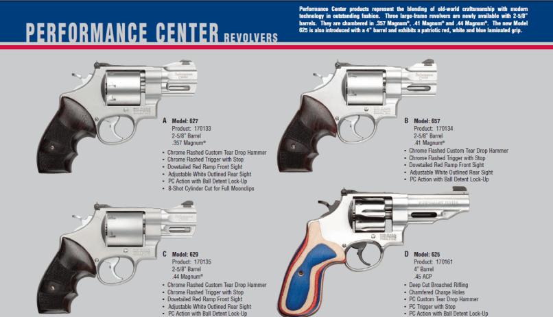 Smith Wesson Frame Size Chart   Framesite.blog