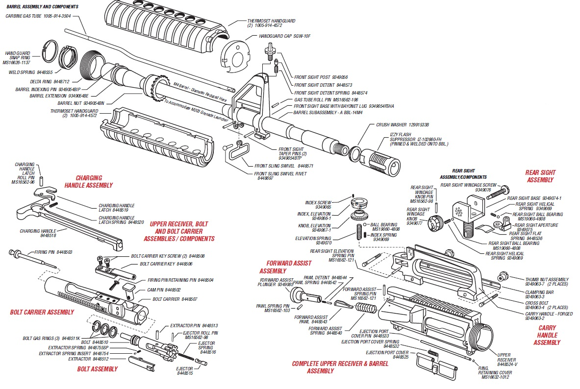 Ar 15 Upper Parts Diagram