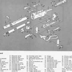 Winchester Model 94 Parts Diagram John Deere 4240 Wiring 1892 Related Keywords
