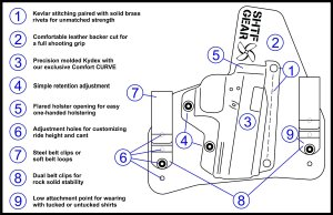 SHTF  Gear ACE-1 Gen 2 Holster