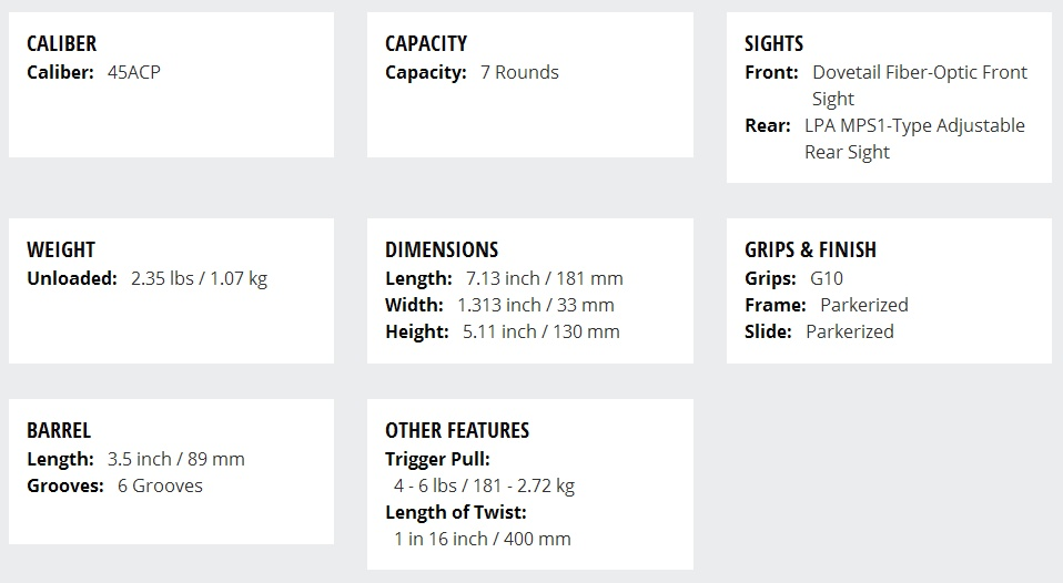 RIA 1911 Compact Ultra  45 ACP (51479) vs  Springfield Range Officer
