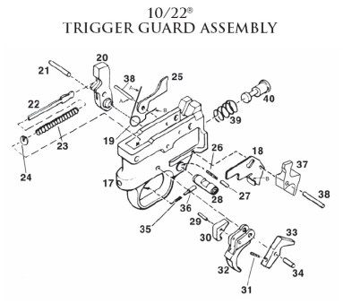 The Ruger 10 22 Trigger To Replace Modify Or No To Both Guntoters