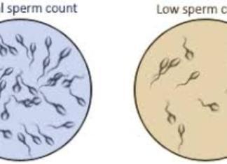 virya me sperm count kitna ho