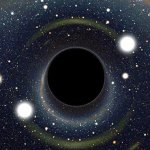 New scientific discoveries of 2015