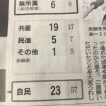 朝日新聞自民党批判