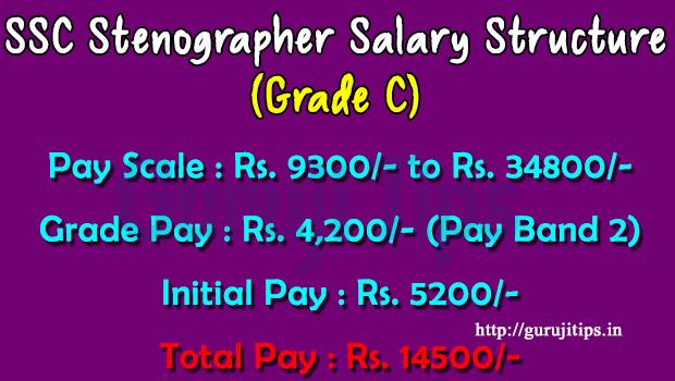 SSC Stenographer Salary Grade C