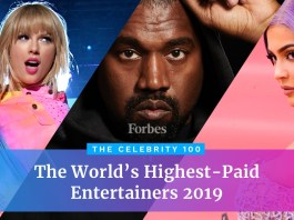 Forbes World's Highest-Paid Celebrities List