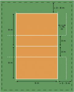 20 Cabang Olahraga Dan Penjelasannya : cabang, olahraga, penjelasannya, Macam, Cabang, Olahraga, Permainan, Penjelasannya, Penjaskes