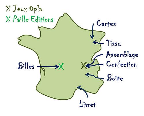 Carte de production du jeu Hop la Bille