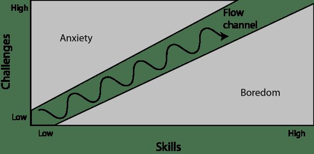 flow-channel1