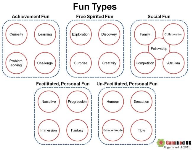 fun-types-v3
