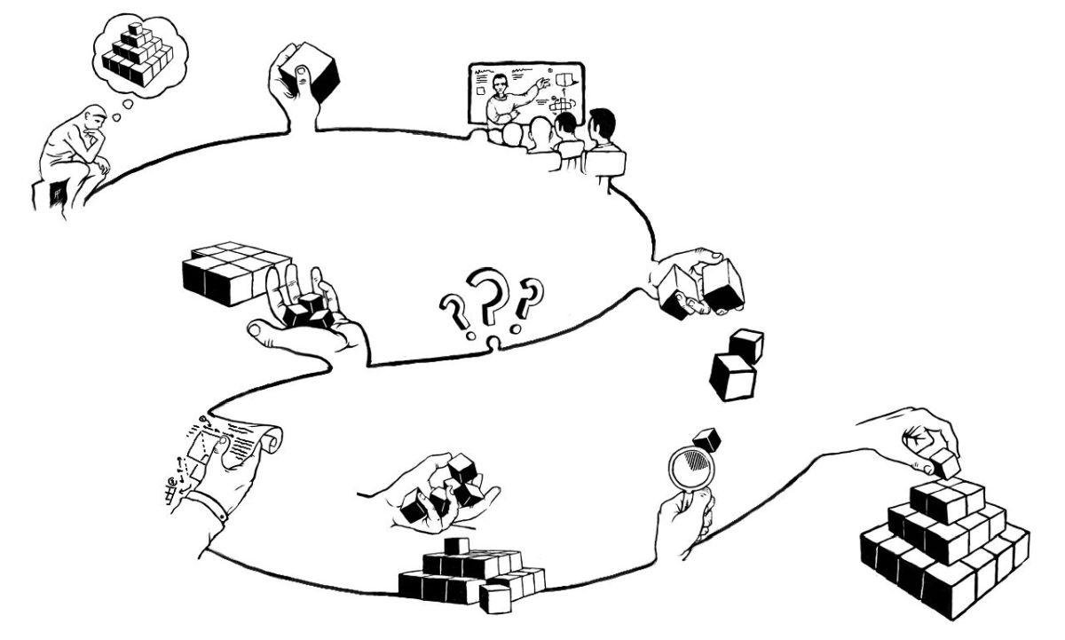 [Revelado] O Método que uso para Criação e Lançamento de Infoprodutos
