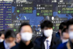 Global Financial System and Coronavirus