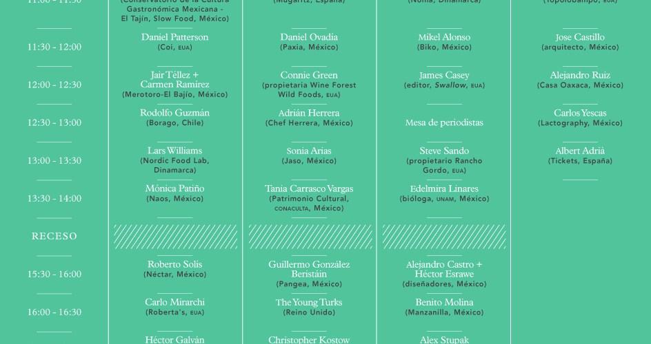 """Programa Conferencias  MesaAmérica @mesamerica_mx """"Cumbre Gastronómica de México"""""""