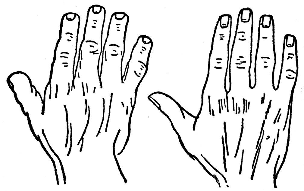 The Project Gutenberg eBook of Palmistry for all, by Cheiro.