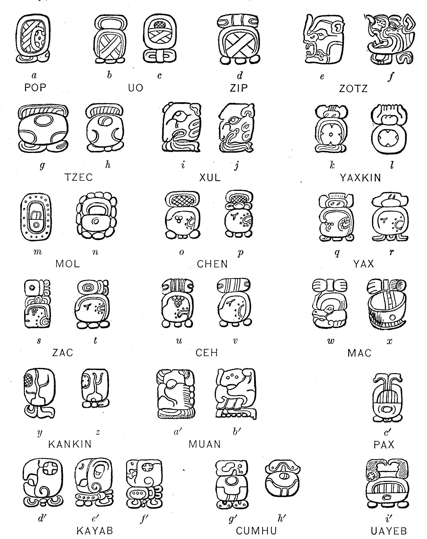 An Introduction To The Study Of The Maya Hieroglyphs