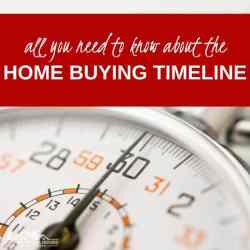 Explaining the Home Buying Timeline