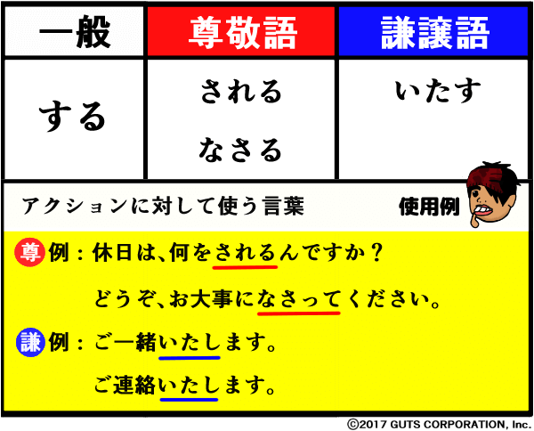 【ビジネスマナー】敬語マニュアル ≪尊敬語・謙譲語の使い方≫   GUTSURI.COM