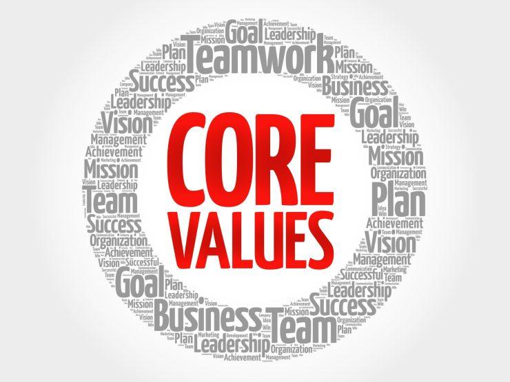 gutter king wichita core values