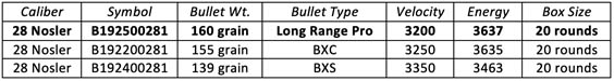 Browning Ammunition Now Shipping .28 Nosler
