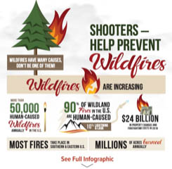 NSSF PSAs Remind Recreational Shooters to Help Prevent Wildfires