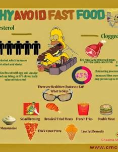 Why avoid fast food also say no to junk poster for school artsy craftsy mom rh artsycraftsymom