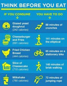 dbdd  bf    cbbfa also junk food calories one regular guy writing about exercise rh guysandgoodhealth