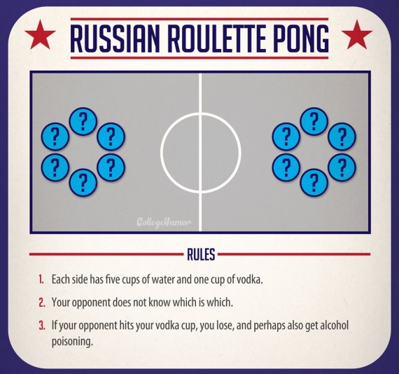 russian roulette pong