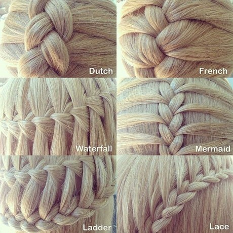 Types Of Hairstyles For Men