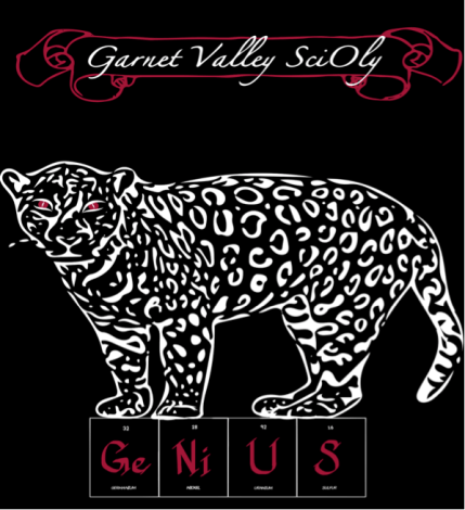 Garnet Valley Science Olympiad Gv Jaguar Journal