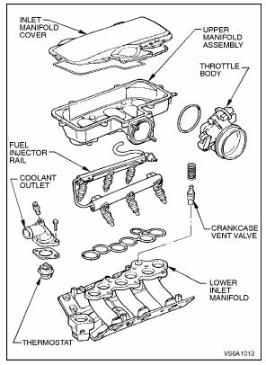 Holden intake manifold diagrams and info