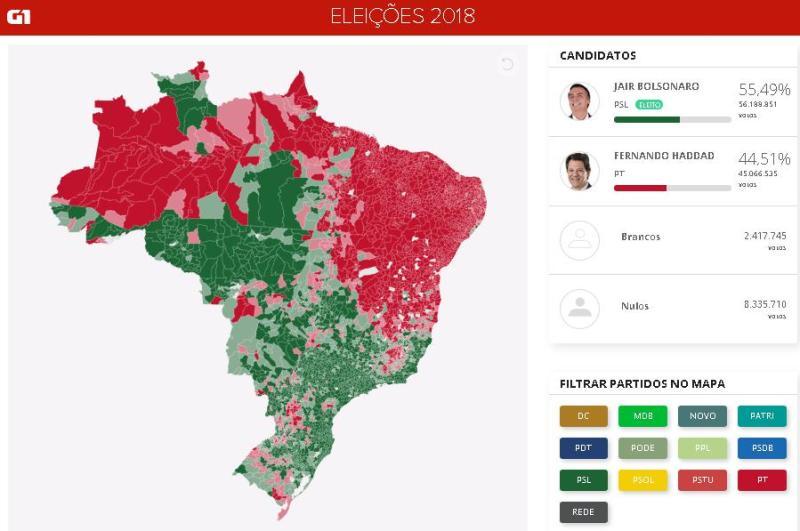 20181028 - Elecciones Brasil, 20181102,Bolsonaro triunfa en los municipios blancos y más ricos, Bolsonaro, Brasil, Ricos y blancos,