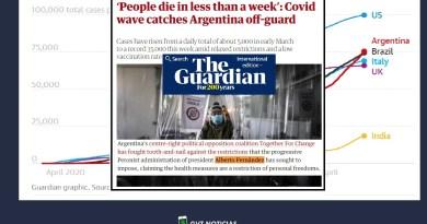 Para The Guardian, Cambiemos es responsable del rebrote en la Argentina