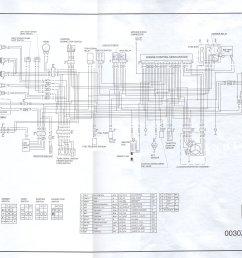 honda zoomer wiring diagram wiring diagram load honda zoomer x wiring diagram [ 1428 x 1068 Pixel ]