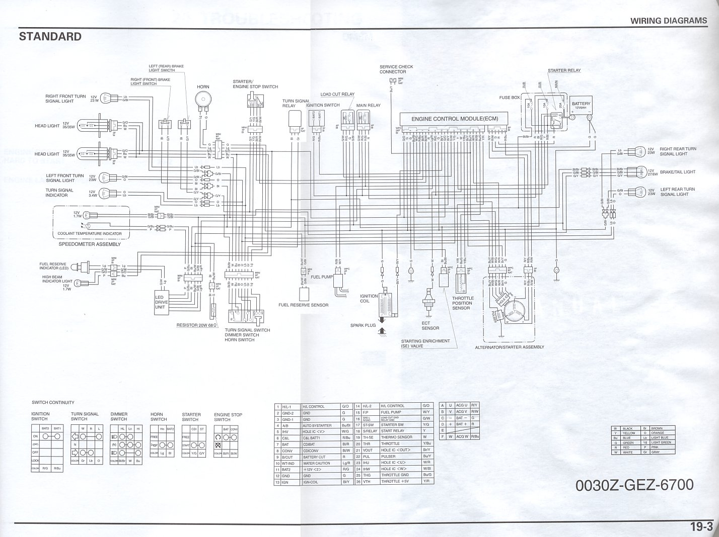 honda zoomer x wiring diagram simplex 4020 schematic library free for you