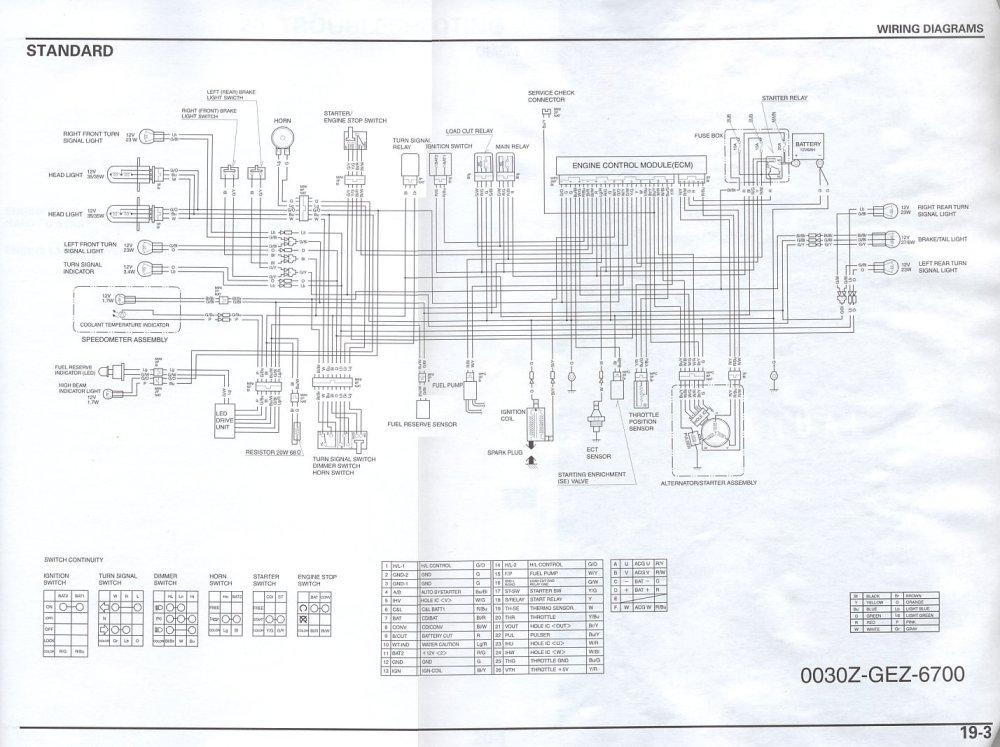 medium resolution of honda zoomer wiring diagram wiring diagram load honda zoomer x wiring diagram