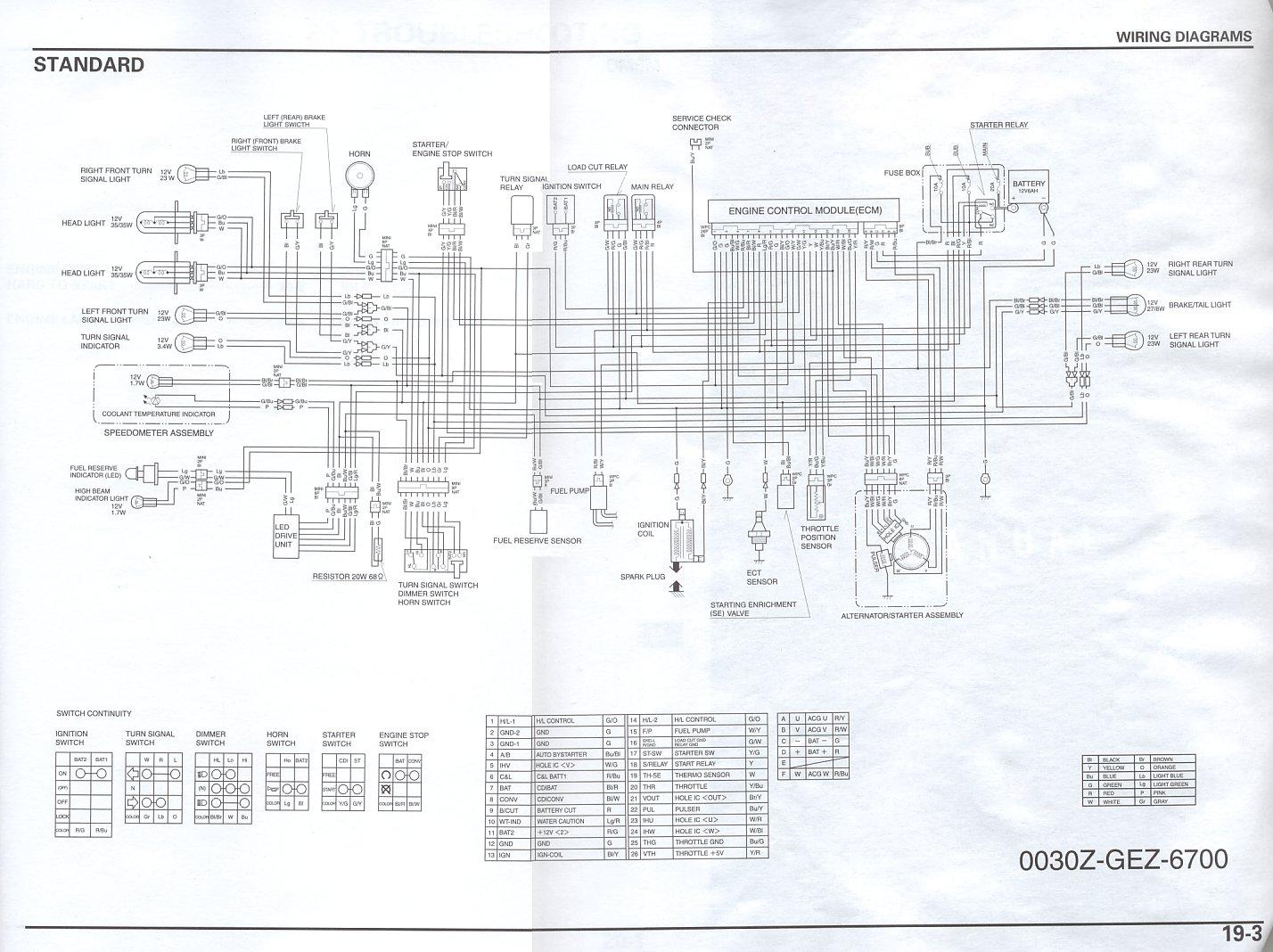 hight resolution of honda zoomer wiring diagram wiring diagram load honda zoomer x wiring diagram