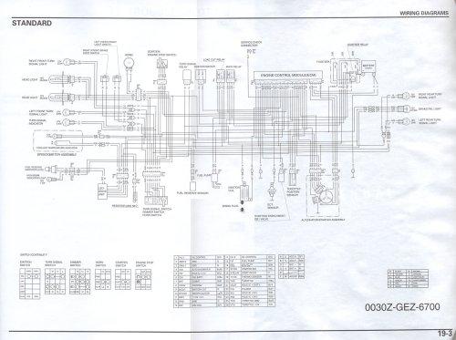 small resolution of honda zoomer wiring diagram wiring diagram load honda zoomer x wiring diagram