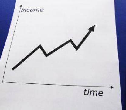 finanza e mercati finanziari in tempo reale