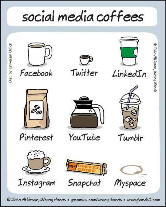 gwendalperrin.net social media coffees