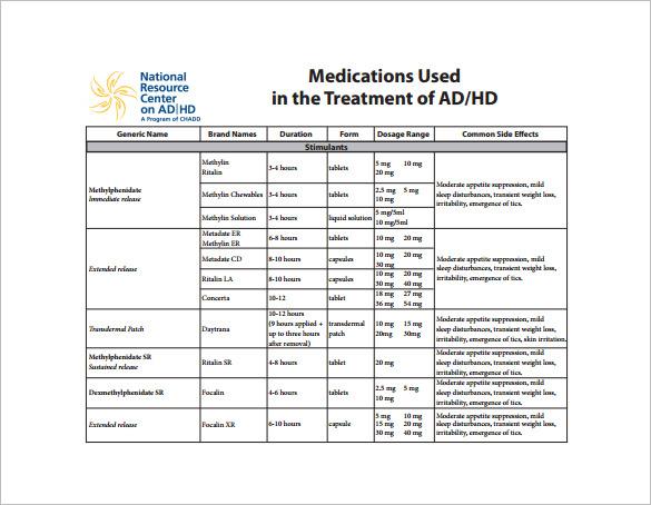 Adhd medication chart free pdf template also nation children doctors big pharma and the making of an rh gwilliamsfamilyeye wordpress
