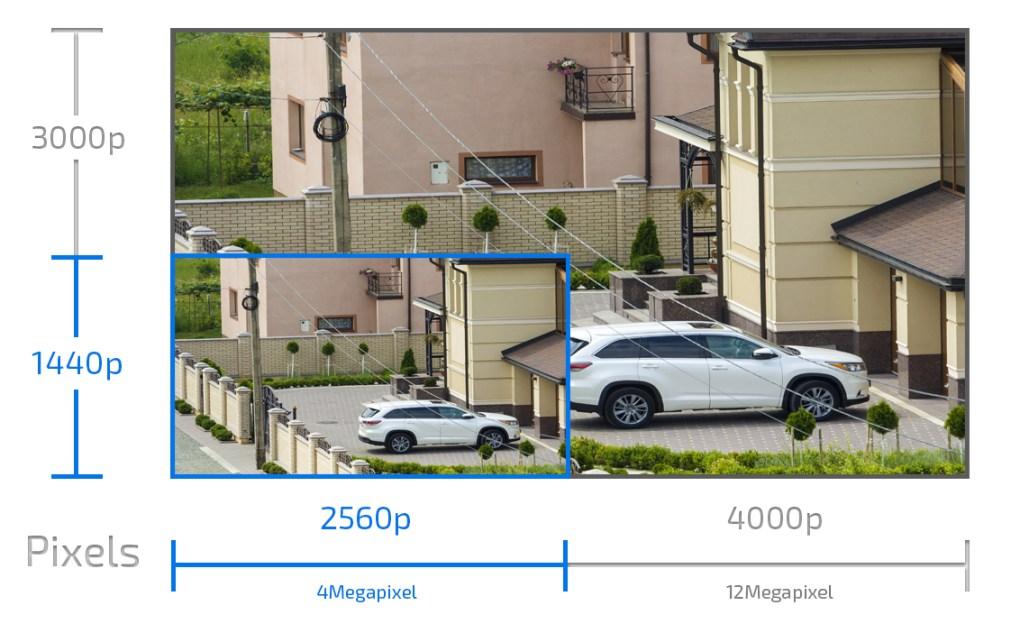 12mp house comparison