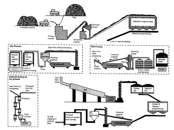 [DIAGRAM] Power Plant Layout Diagram FULL Version HD