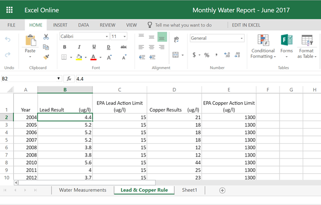 Insert pivot table also new tables in excel online microsoft tech community rh techcommunity