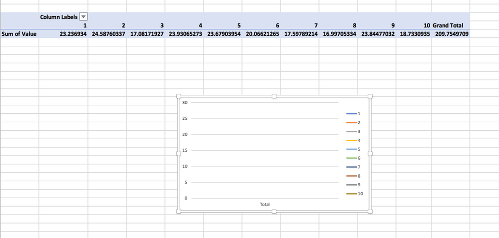 Excel mac pivot charts can you switch rows and columns without changing the table also rh techcommunity microsoft