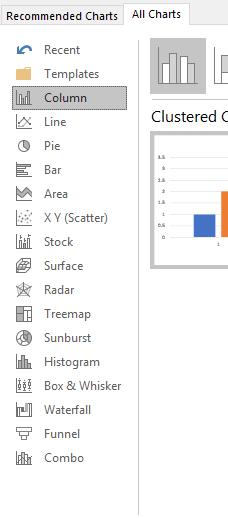 allchartsg also excel do not show graph map chart microsoft tech community rh techcommunity
