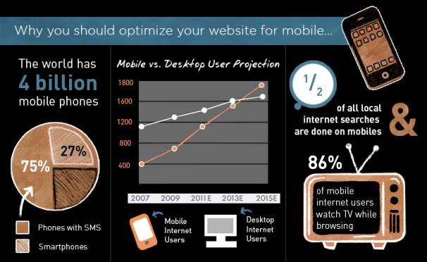 mobile-info
